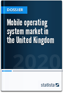 Mobile operating system market in the United Kingdom