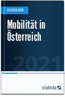 Mobilität in Österreich