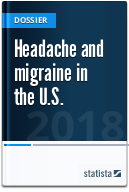 Headache and migraine in the U.S.