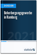 Beherbergungsgewerbe in Hamburg