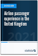 Airline passenger experience in the United Kingdom