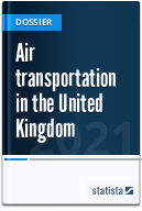 Air transportation in the United Kingdom