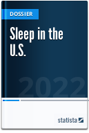 Sleep in the U.S.