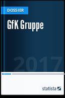 GfK Gruppe