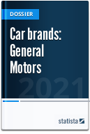 Car brands general motors statista for General motors cars brands
