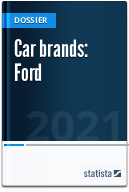 Car brands: Ford