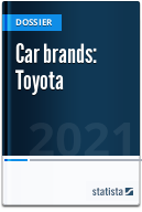 Car brands: Toyota