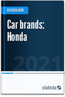 Car brands: Honda