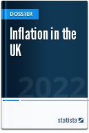 Inflation and price indices of the UK