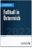 Fußball in Österreich