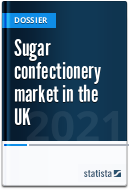 Sugar confectionery market in the UK