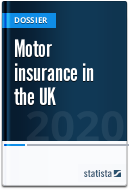Motor insurance in the UK