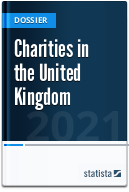 Charities and giving in England and Wales (UK)