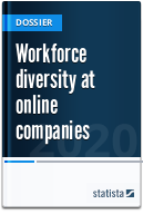 Workforce diversity at online companies