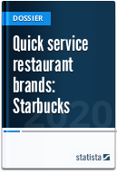 Quick service restaurant brands: Starbucks