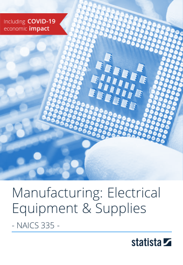 Manufacturing: Electrical Equipment & Supplies in the U.S. 2020