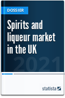 Spirits and liqueur market in the UK