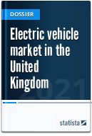 Electric vehicle industry in the United Kingdom
