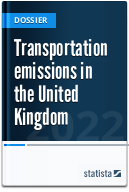 Transport emissions in the UK