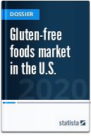 Gluten-free foods market in the U.S.