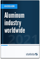 Aluminum industry worldwide