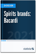 Spirits brands: Bacardi