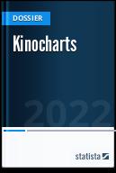 Kinocharts