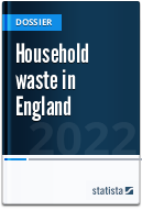 Household waste in England (UK)