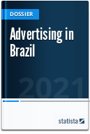 Advertising in Brazil