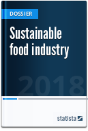 Sustainable food industry