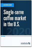 Single-serve coffee market in the U.S.