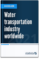 Water Transportation Industry