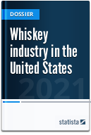 Whiskey industry in the U.S.