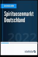 Spirituosenmarkt Deutschland