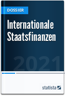 Internationale Staatsfinanzen