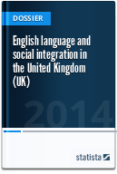 English language and social integration in the United Kingdom (UK)
