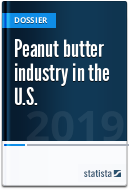 Peanut butter industry
