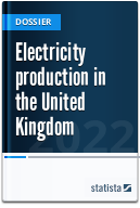 Electricity production in the United Kingdom (UK)