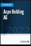Axpo Holding AG