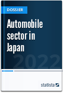 Automotive industry in Japan