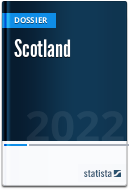 Scotland (UK)
