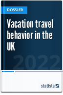 Vacation travel behavior in the United Kingdom