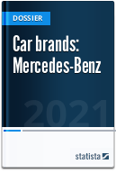 Car brands: Mercedes-Benz