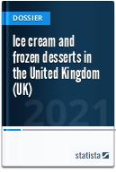 Frozen desserts in the United Kingdom (UK)