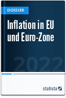 Inflation in EU und Euro-Zone