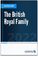 The British Royal Family (UK)