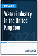 Water use in the UK