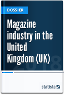 Magazine industry in the United Kingdom (UK)