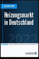 Heizungsmarkt in Deutschland