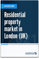 Residential property market in London (UK)